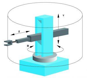 Robot cilíndrico