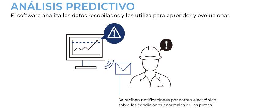 Análisis predictivo sensorización THK